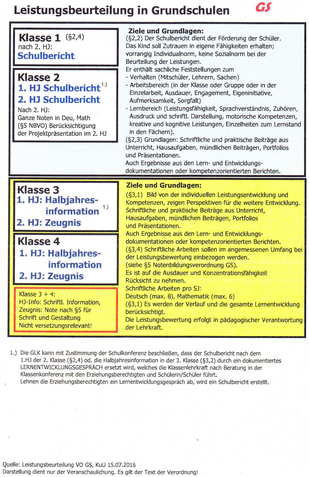 Fein 2. Klasse Mathe Tests Bilder - Gemischte Übungen Arbeitsblätter ...